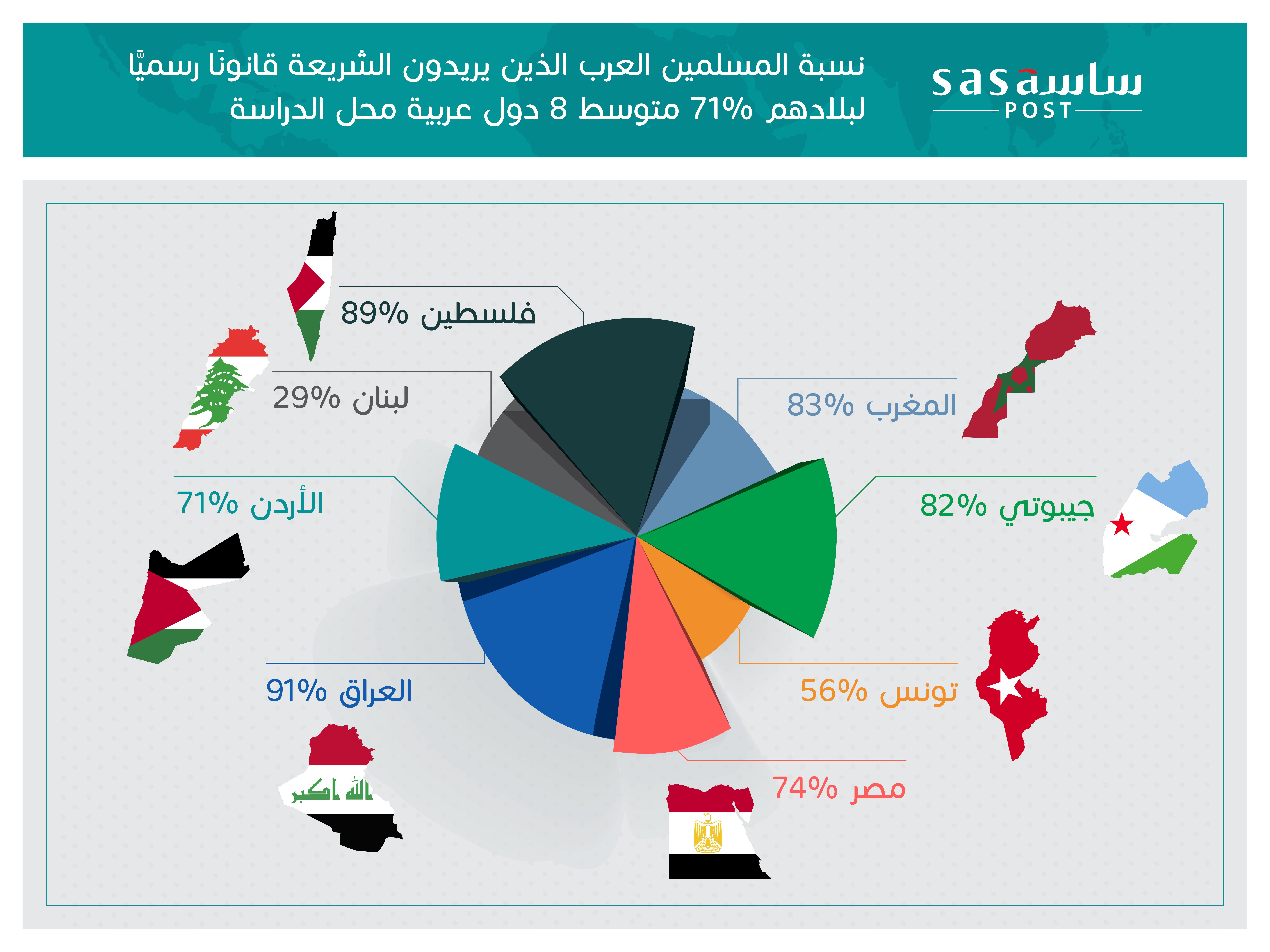 Infographic_ARAB4 (2)