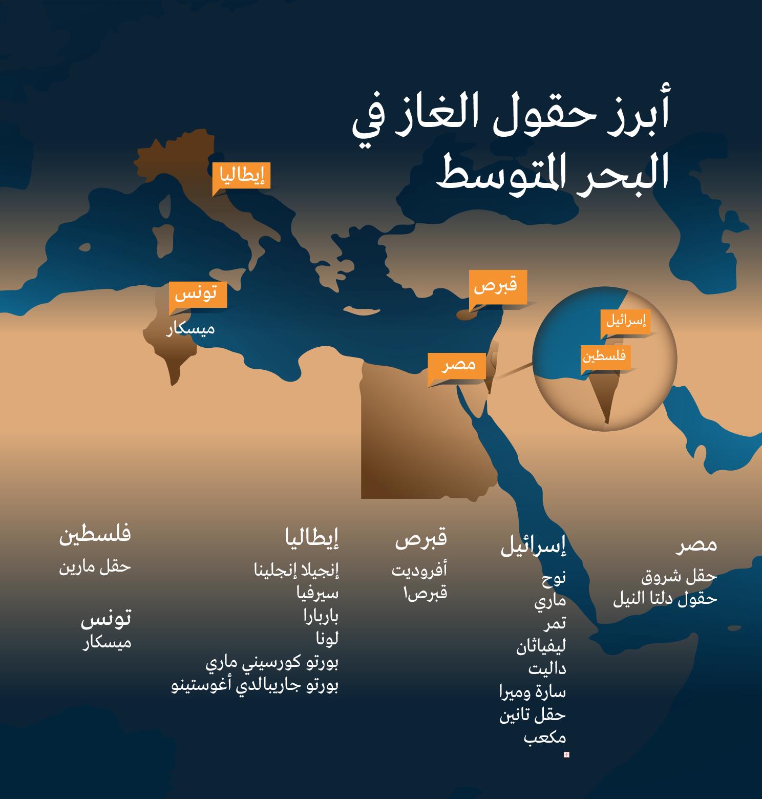 هذه هي أبرز حقول الغاز في البحر المتوسط
