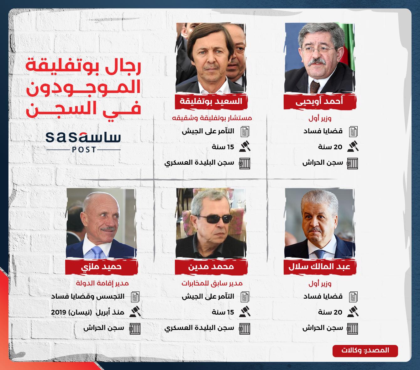 """إضراب عام"""" و""""رحيل النظام"""".. بدء العد التنازلي للإطاحة بالرئيس الجزائري"""